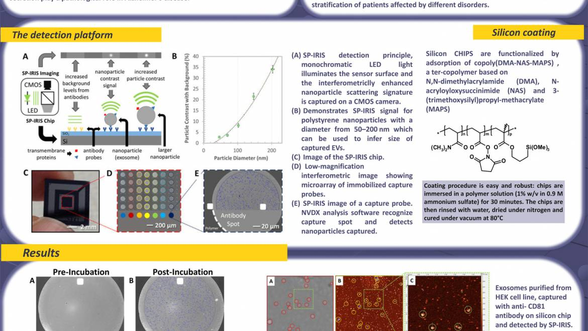 Isolation, digital detection and characterization of biological nanoparticles for exosome-based diagnostics